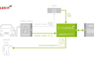 E-mobilita jako součást SW řešení